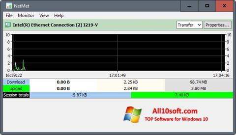 स्क्रीनशॉट Network Meter Windows 10