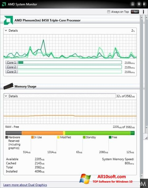स्क्रीनशॉट AMD System Monitor Windows 10
