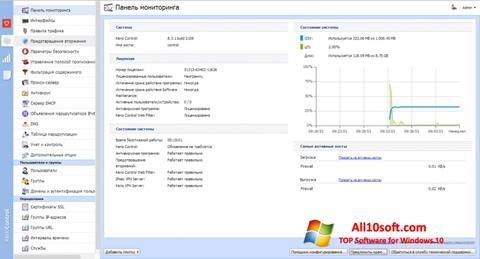 स्क्रीनशॉट Kerio Control Windows 10