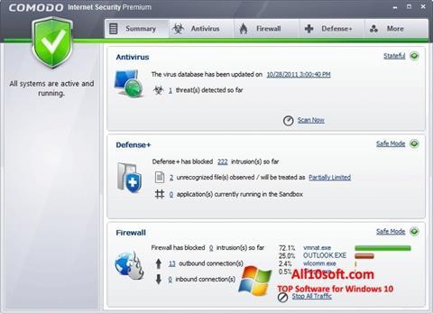 स्क्रीनशॉट Comodo Internet Security Premium Windows 10