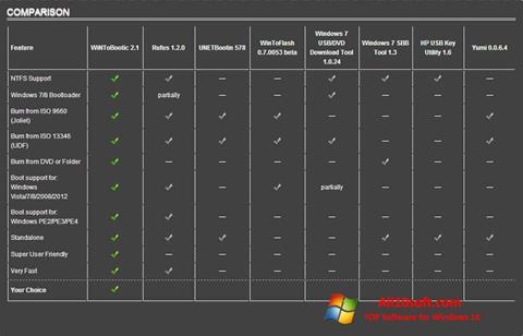स्क्रीनशॉट WiNToBootic Windows 10