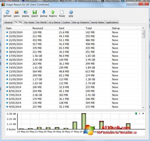स्क्रीनशॉट NetWorx Windows 10